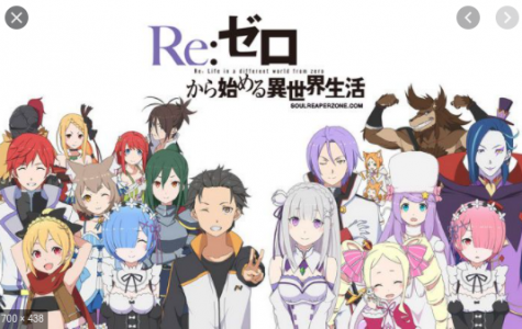 Theory about Return by Death (Re:Zero)