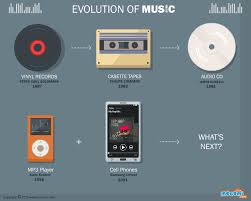 Generations Of Music