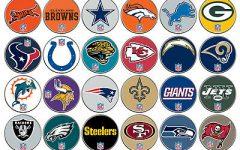 https://www.picclickimg.com/d/l400/pict/312355278013_/NFL-TEAM-LOGO-JFK-Half-Dollar-USA-Football.jpg