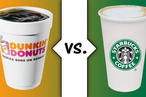 image from: https://www.google.com/url?sa=i&url=https%3A%2F%2Ffhsvoice.org%2F5679%2Fopinion%2Fthe-coffee-debate-dunkin-or-starbucks%2F&psig=AOvVaw0lnzWKqd1eXopHCKeaIBpL&ust=1629823517078000&source=images&cd=vfe&ved=0CAs